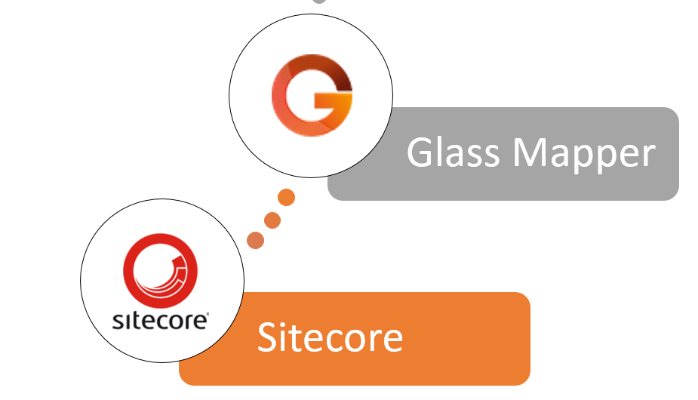Glass and Sitecore